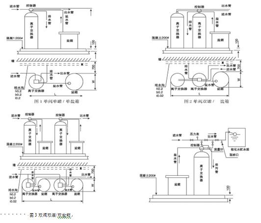 软化水处理设备选型说明及设备安装示意图